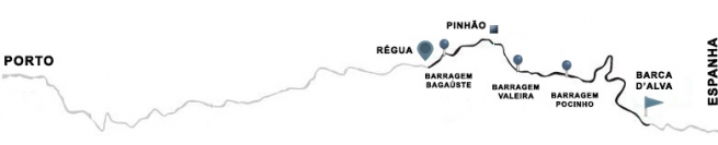 Régua - Barca d'Alva - Pinhão - Régua