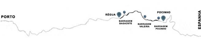 Crucero Régua-Pocinho-Régua (Descenso en Barco)